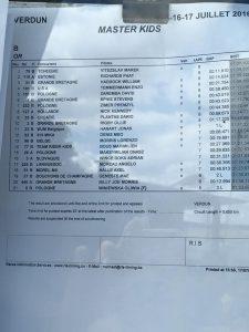Svjetski juniorski kup (4)